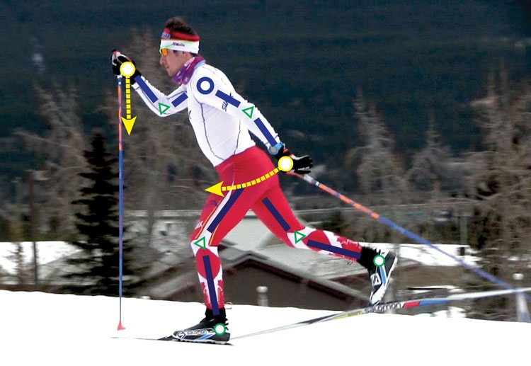 Cross Country Skis Nordic Skis The House Com >> Home Xc Ski Nation